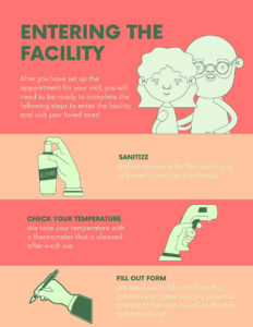 Wildflower Entering Facility Infographic